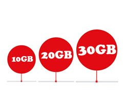 Vodafone: fino a 30GB in regalo