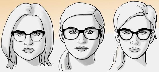 occhiale forma viso